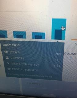 blog traffic.jpg